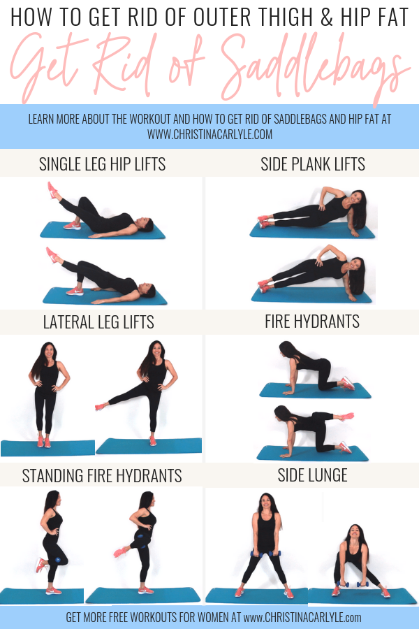 How to get rid of saddlebags Christina Carlyle